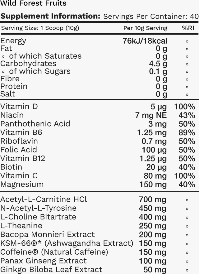 Wild Forest Fruits Tub Nutritional Table